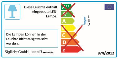 energielabels-loop-line