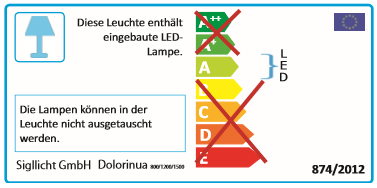 Energielabels zum Download