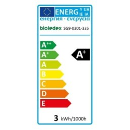 Energielabel Biolodex led
