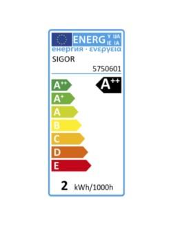 energielabel sigor